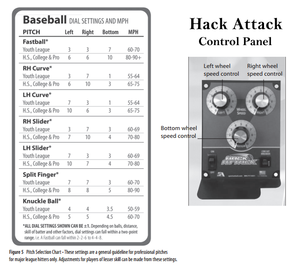 Hack Attack pitch selection control board